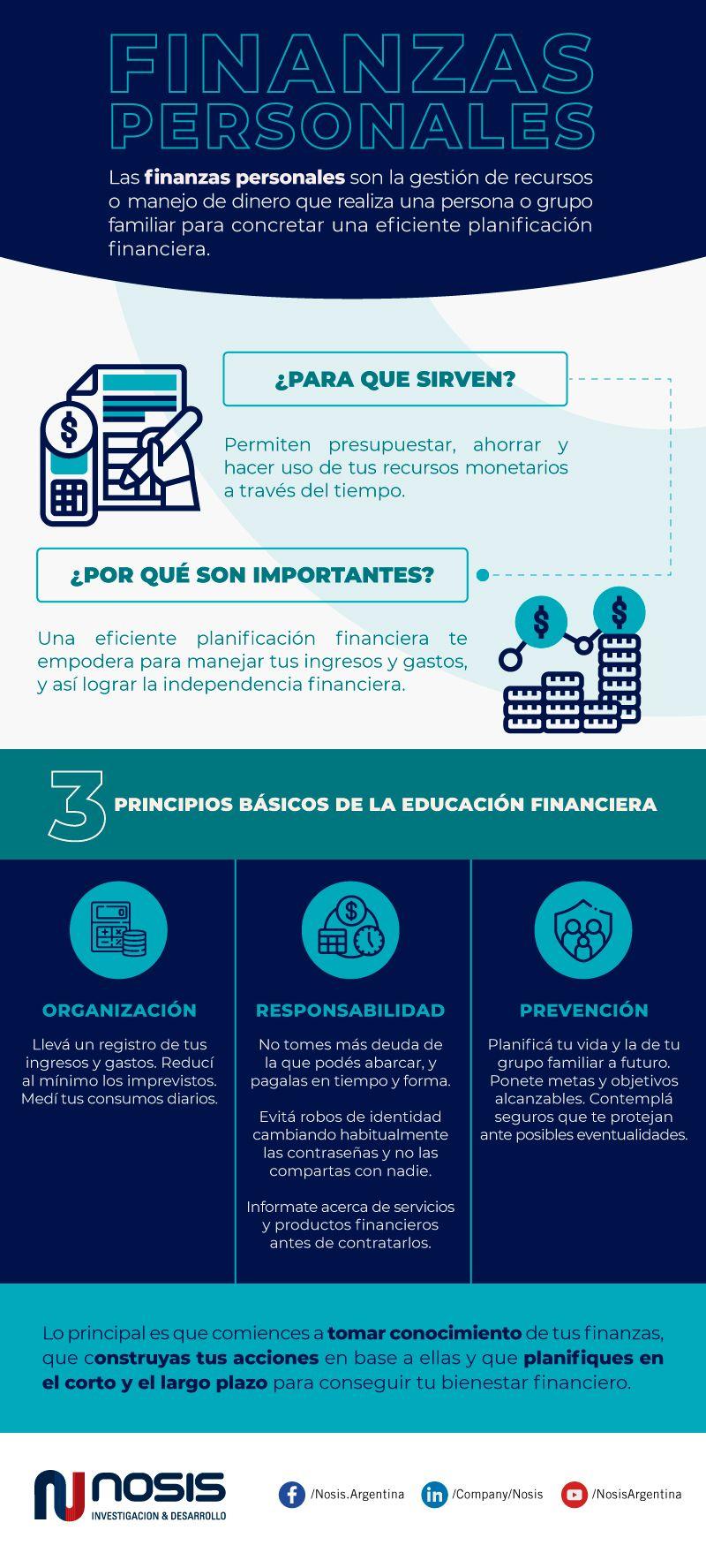 Infografía Educación financiera y finanzas personales.